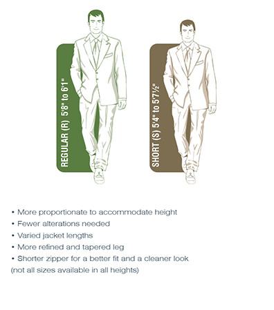 Regular (R) fits 5 feet 8 inches to 6 feet 1 inch; Short (S) fits 5 feet 4 inches to 5 feet 7.5 inches. More proportionate to accommodate height. Fewer alterations needed. More refined and tapered leg. Shorter zipper for a better fit and a cleaner look (not all sizes available in all heights)