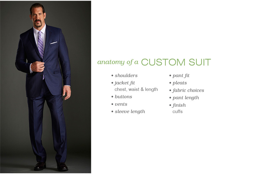 anatomy of a CUSTOM SUIT